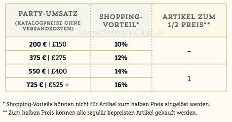 Shopping_Vorteile-470x248